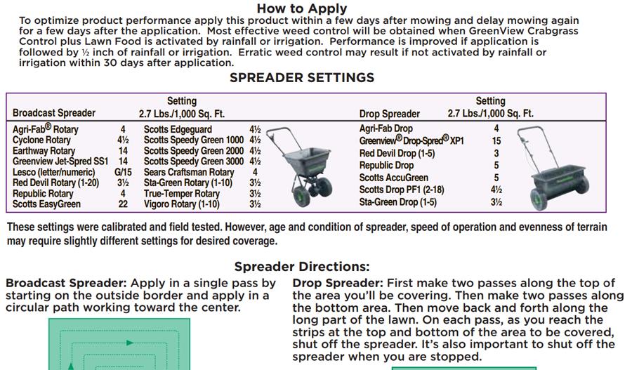 spreader settings dayton nursery rh daytonnursery com scotts drop spreader settings lbs per 1000 sq ft scotts 1000 drop spreader settings